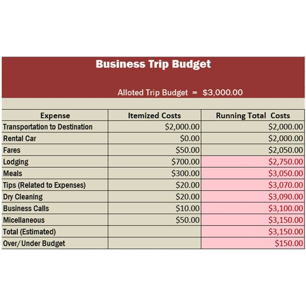 Business budget template for excel budget your business expenses budget plan template budget plan budget for business plan template wajeb Images